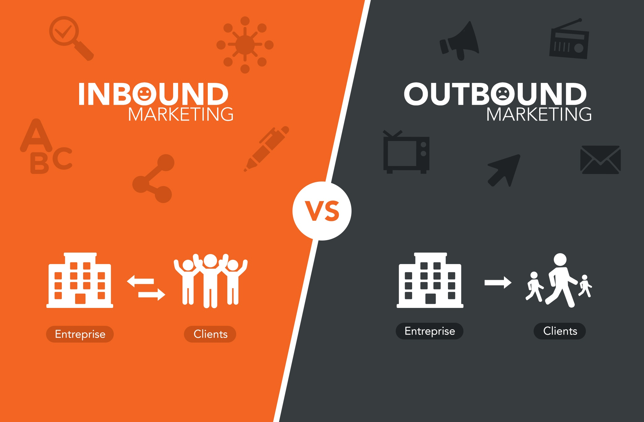 Inbound Marketing: o que é e para quê serve?
